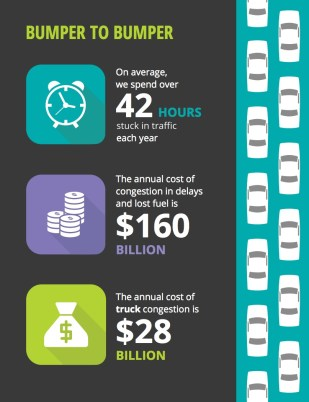 Bumper to Bumper - time and cost of traffic