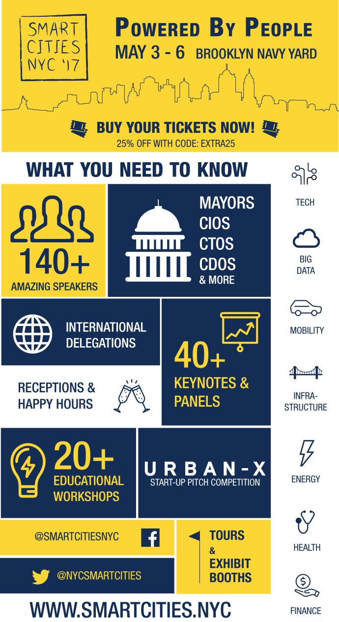 Smart Cities NYC '17 Infographic