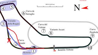 monza-circuito-sbk-2016