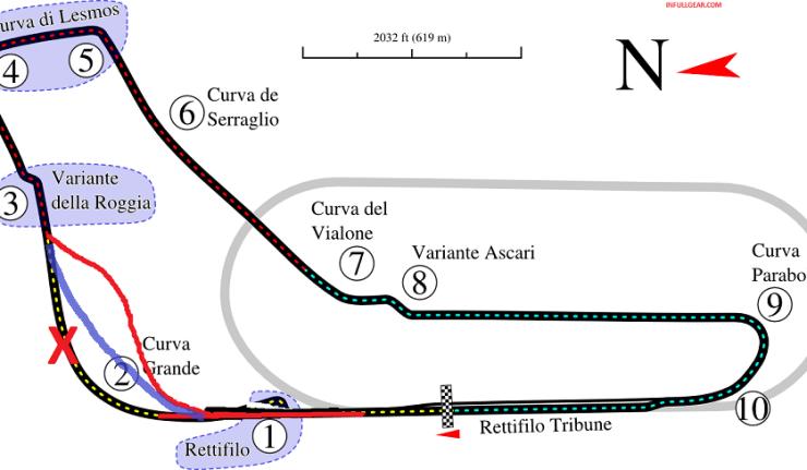Circuito Monza : La quot nuova monza due circuiti per far tornare superbike