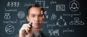 9020_1380790567_innovation-business-model