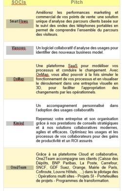 solutions dscbis