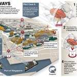 Future of Urban Mobility: Autonomous Flying Vehicle Platform
