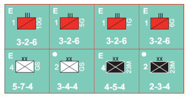 Italian units, 1935-1936 scenario: Eritrean colonial forces (red box), Italian regulars (white box) and Fascist Blackshirt militia (black box). (Note that these are playtest counters).