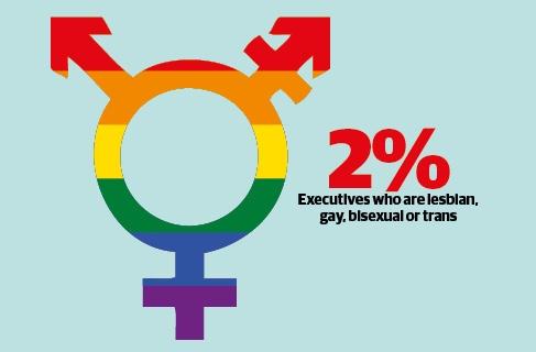 LGBT 487px