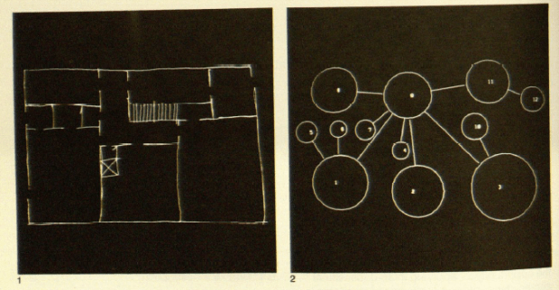 Fig 5: An image from Negroponte's (1975) book showing a computer interpretation of a hand drawn sketch in an attempt to automate the design process.