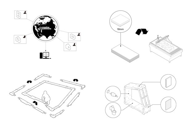 Fig 3: Diagram showing the WikiHouse design and fabrication process (WikiHouse 2013).