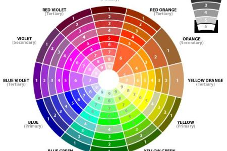 decorating 101 color wheel value and balance 1