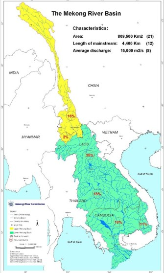 Mekong River Basin