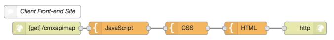CMX map site