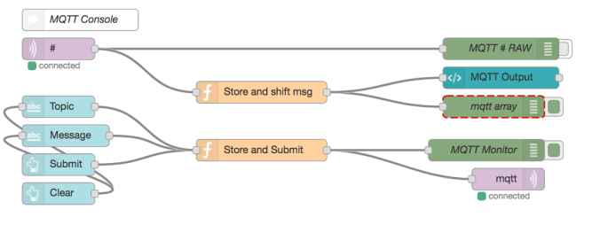 Node-RED MQTT Flow
