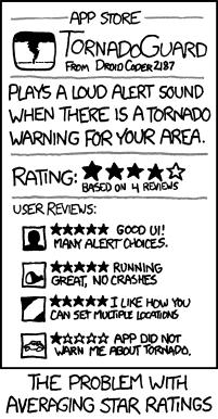 TornadoGuide