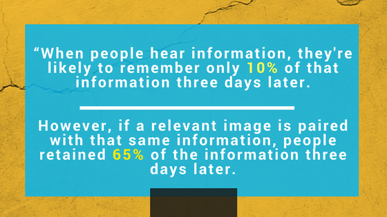 Statistic on visual content