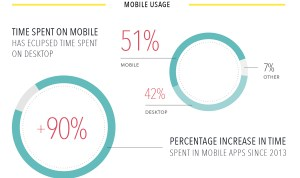 Appboy-Infographic-Mobile-Usage.jpg
