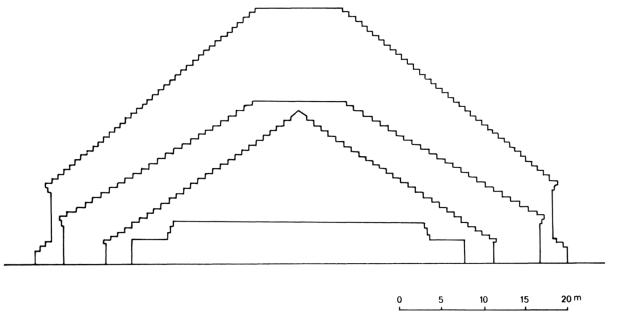 صورة تمثل الأشكال الهندسية و أبعاد كل من : الضريح الموريتاني , إيمدغاسن , مدغوسا , و ضريح الڨور