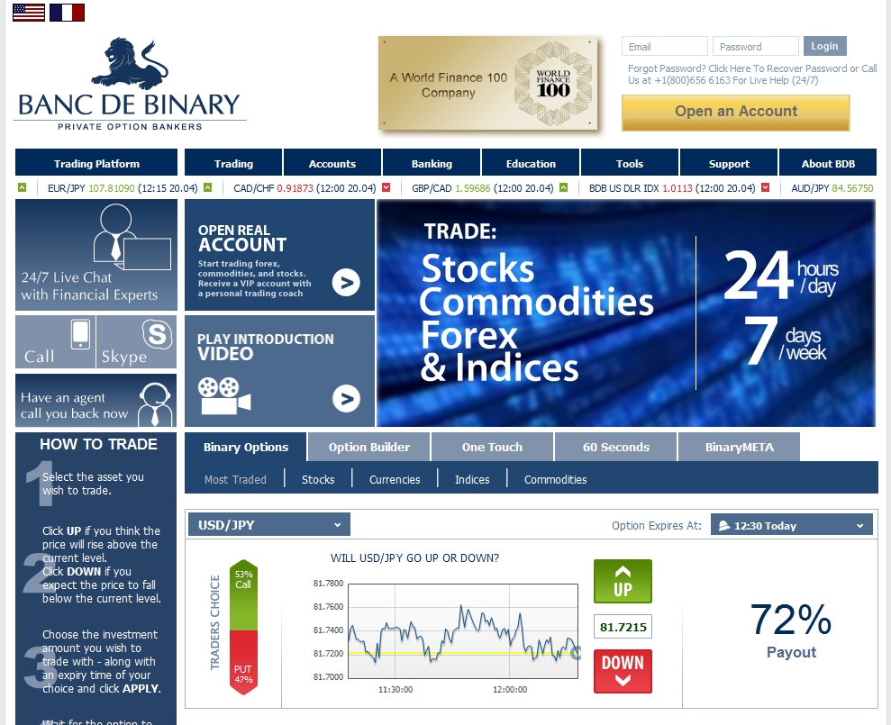 trade binary options demo platform