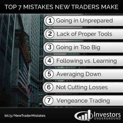 Day Trading Mistakes for Beginners