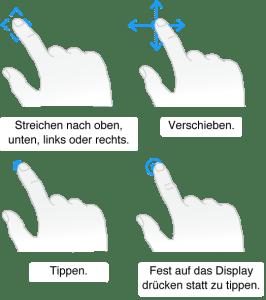 AAG_gestures