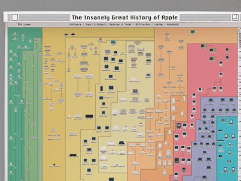 40-jahre-apple-poster-artikelbild