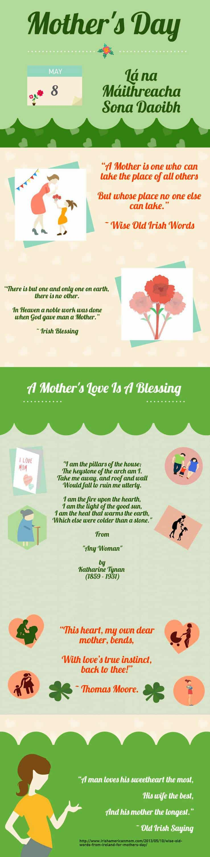 Mother's Day Greetings from Ireland-004