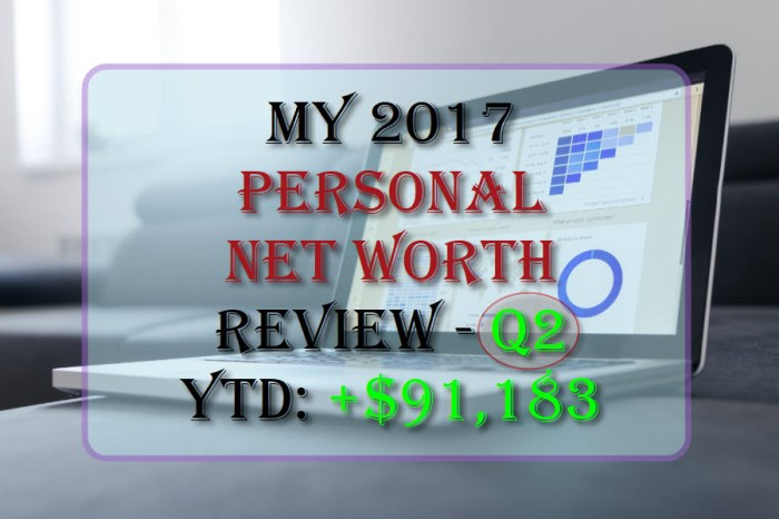 My 2017 Personal Net Worth Review - Q2