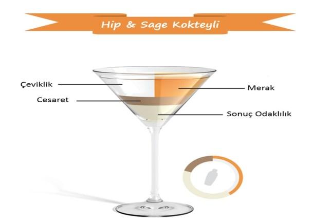 hip&sage
