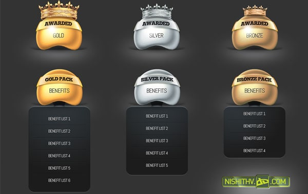 Price Table and Award Set PSD