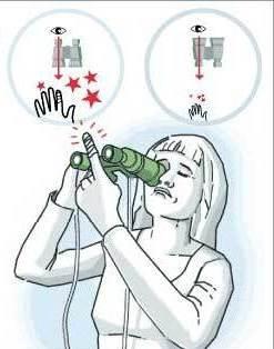 Disowning pain with binoculars