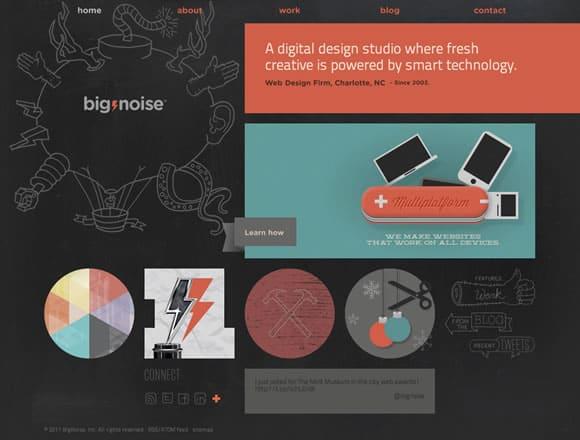 Textures in Web Design