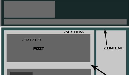 Wordpress-html5-tutorials