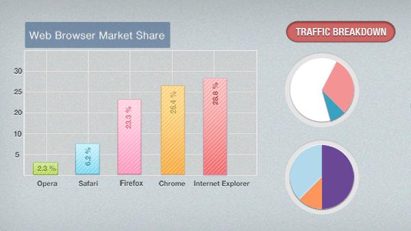 Various Chart Types PSD