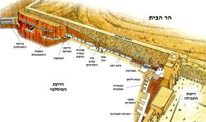 Temple Mount bedrock