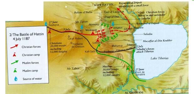 Map of Battle of Hattin