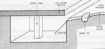 Bor Havarim diagram - http://www.boker.org.il/meida/negev/maslulim/mslul03/ms03pic1.htm