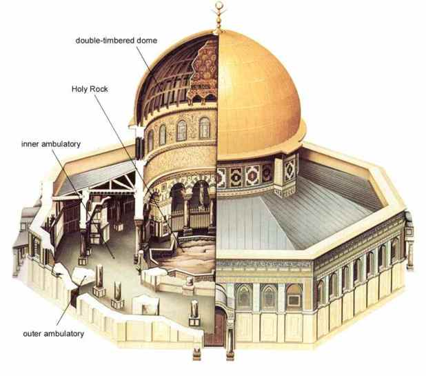 Dome-of-the-Rock-interior-drawing