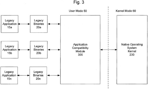 Application Compatibility Module