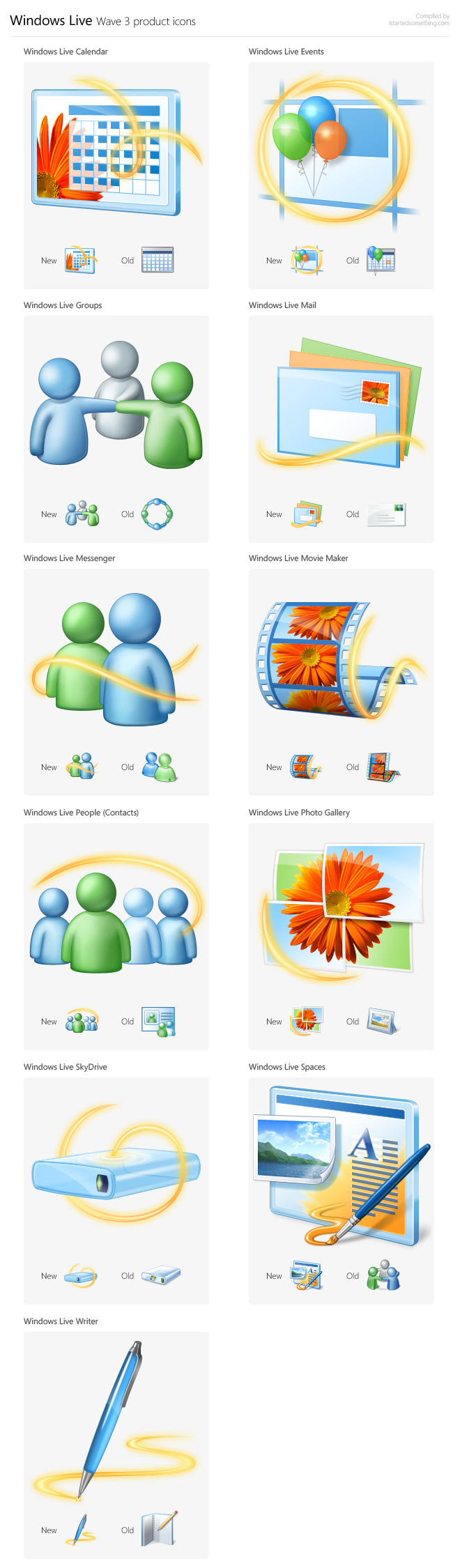 Windows Live Wave 3 icons