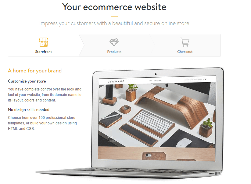 How to Start an Online eCommerce Business with Shopify