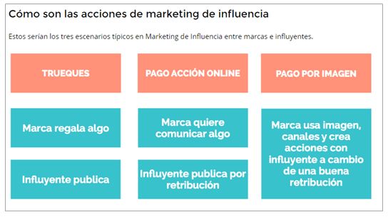 Acciones con Influencers_Vilma Nunez