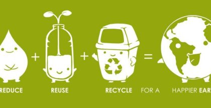 reduce-reuse-recycle_640