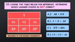 Mental Math Fractions #1 Slides2