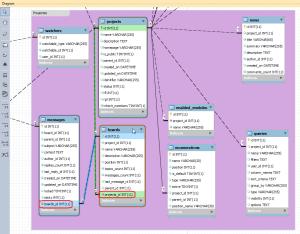 MySQL_Workbench_ForeignKeys_1