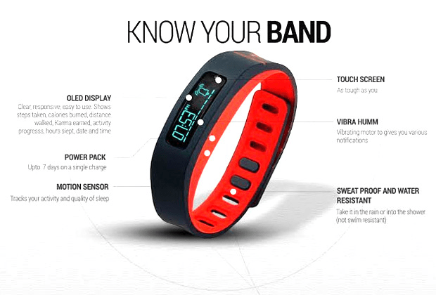 Know-your-Band