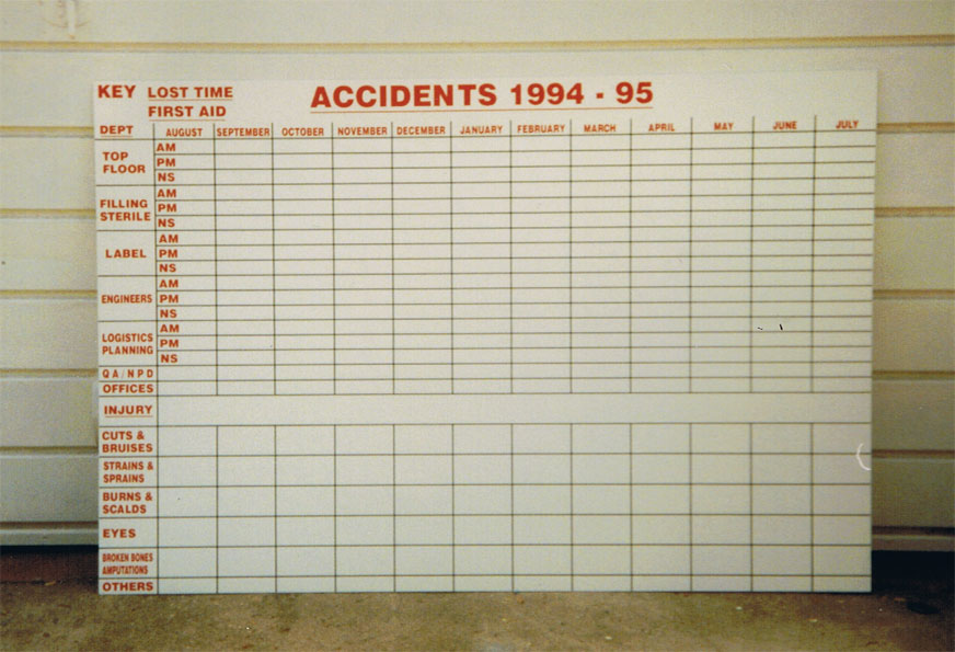 sign-accidents1994-(10_2010)