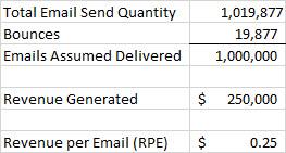 2015-10-28 RPE Calculation