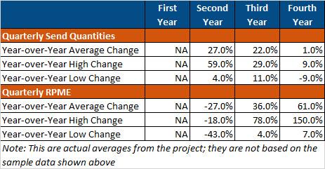 2015-11-04 RPE Scholastic Comparison FINAL