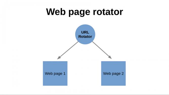 web page url rotator