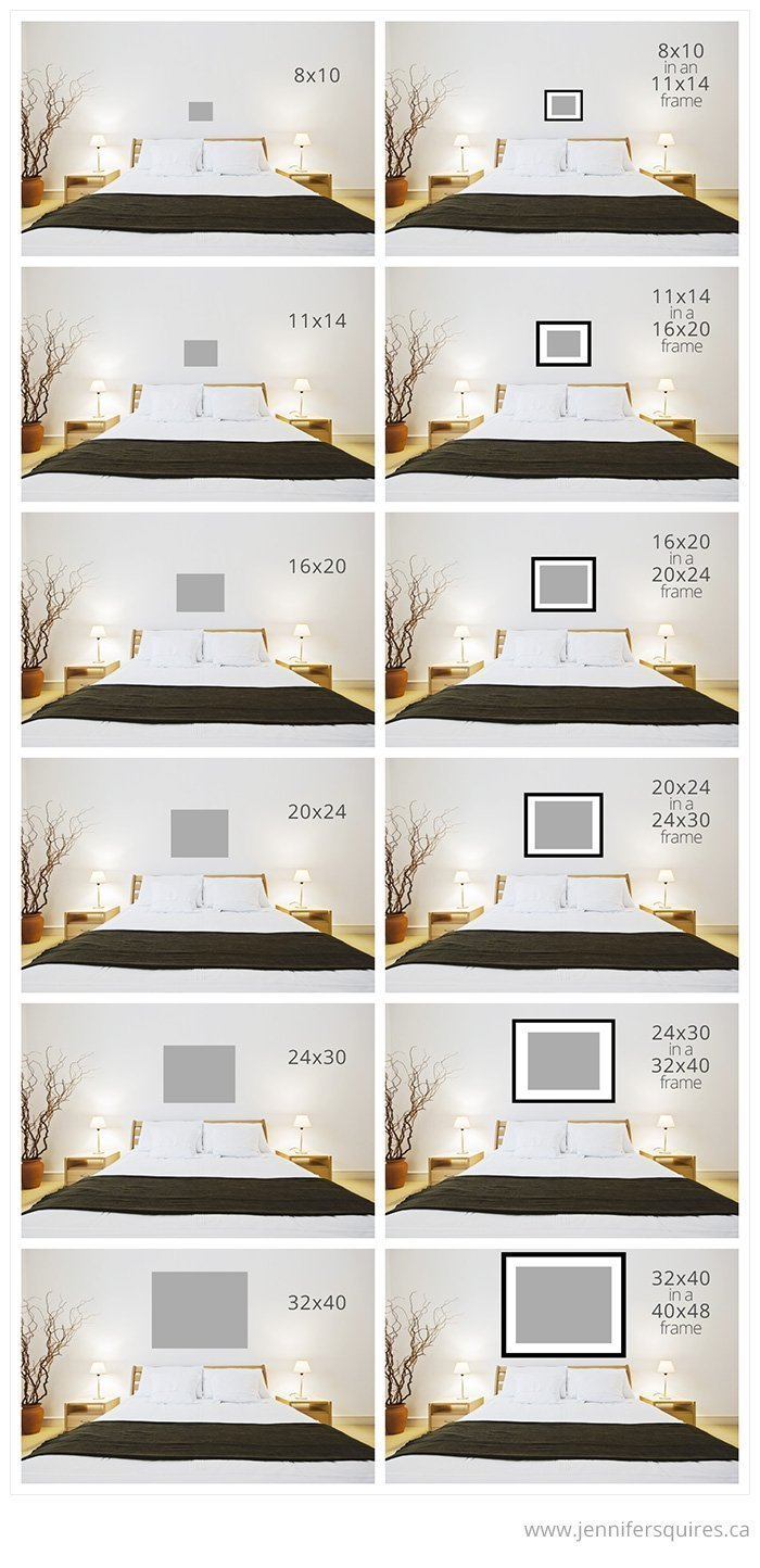 Enchanting Art Size Above Bed Jennifer Squires Productions Standard Canvas Sizes South Africa Standard Canvas Sizes Mm Above Bed Art Size inspiration Standard Canvas Sizes