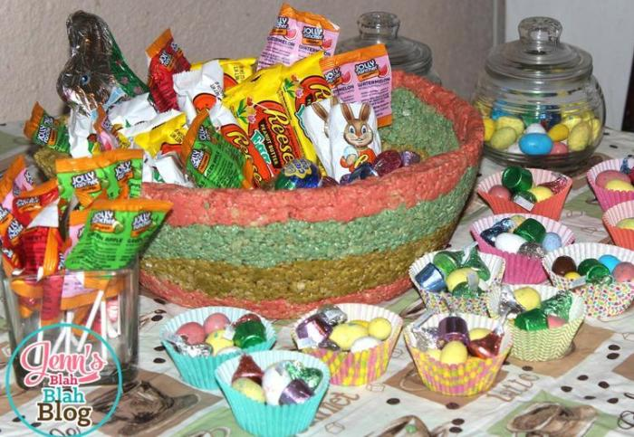 Easter Basket Ideas Easter Ideas: Fun Easter Basket Ideas For Kids