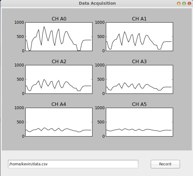 Arduino DAQ Interface